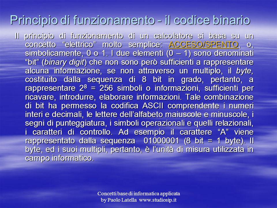 Concetti base di informatica applicata by Paolo Latella www.studiosip.it Classificazione Computer I vari sistemi di elaborazione vengono classificati
