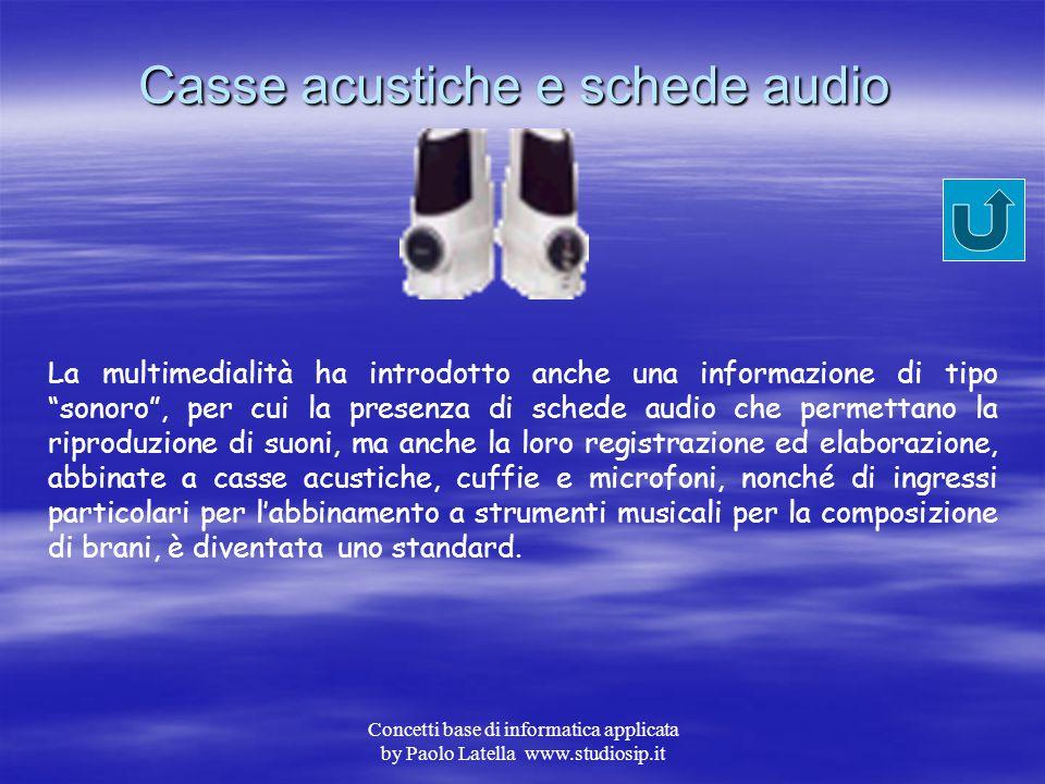 Concetti base di informatica applicata by Paolo Latella www.studiosip.it Monitor LCD Tra le periferiche di output indispensabili annoveriamo i monitor