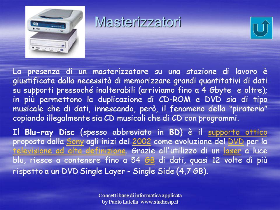 Concetti base di informatica applicata by Paolo Latella www.studiosip.it Casse acustiche e schede audio La multimedialità ha introdotto anche una info