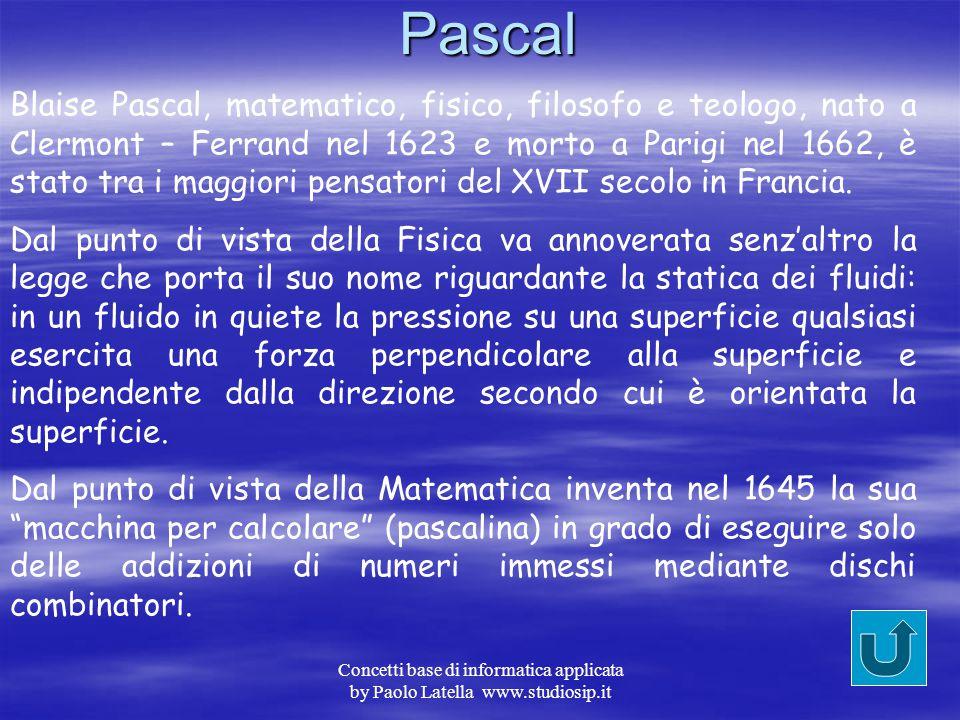 Concetti base di informatica applicata by Paolo Latella www.studiosip.it MODEM Modem: acronimo di Modulatore DEModulatore, apparecchiatura elettronica