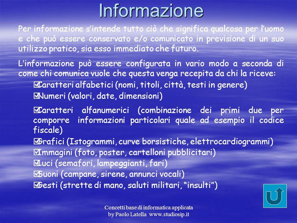 Concetti base di informatica applicata by Paolo Latella www.studiosip.itENIAC ENIAC Electronic Numerical Integrator And Computer (integratore numerico