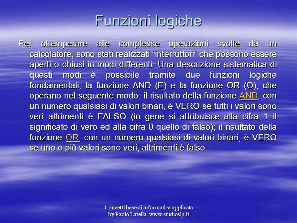 Concetti base di informatica applicata by Paolo Latella www.studiosip.it Principio di funzionamento - il codice binario Il principio di funzionamento