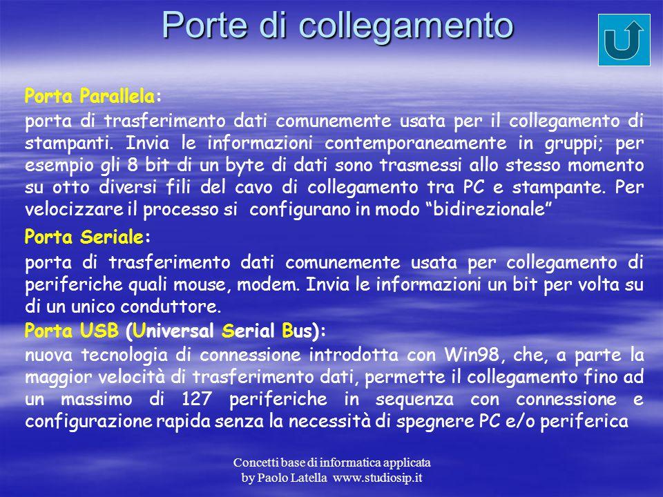 Concetti base di informatica applicata by Paolo Latella www.studiosip.itCPU CPU, acronimo di Central Processing Unit (unità centrale di elaborazione)