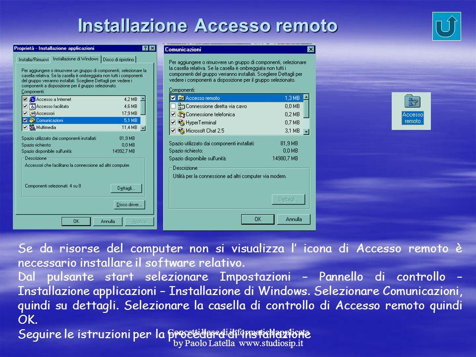 Concetti base di informatica applicata by Paolo Latella www.studiosip.it Tipologie di collegamento telefonico Tipo di collegamento Caratteristiche PSD