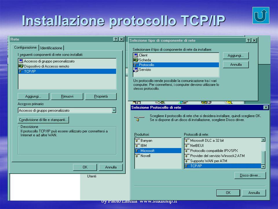 Concetti base di informatica applicata by Paolo Latella www.studiosip.it Installazione Accesso remoto Se da risorse del computer non si visualizza l'