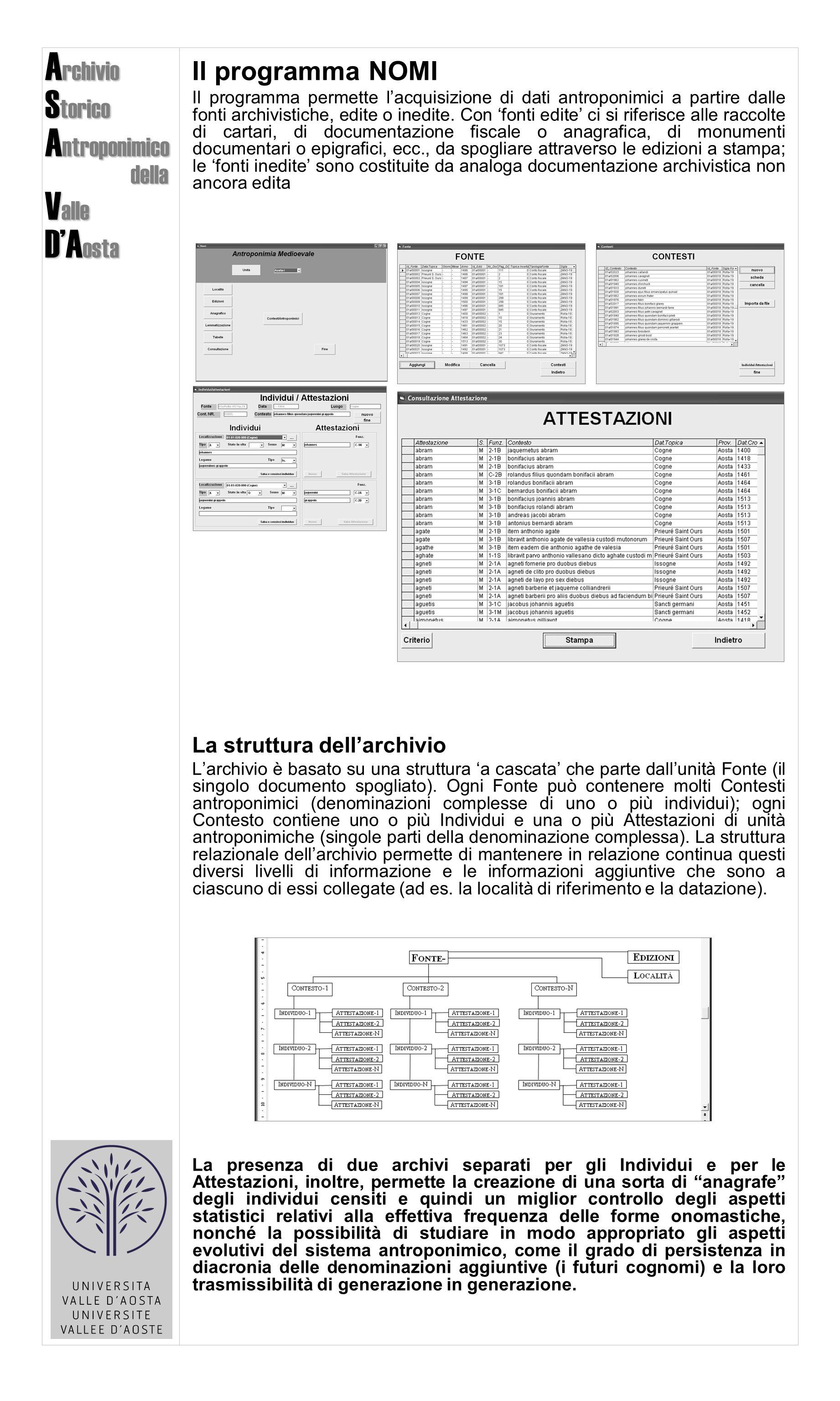 A rchivio S torico A ntroponimico della della V alle D'A osta Il programma NOMI Il programma permette l'acquisizione di dati antroponimici a partire d