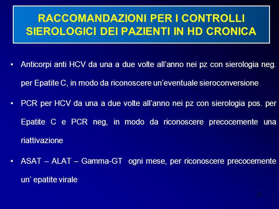 10 RACCOMANDAZIONI PER I CONTROLLI SIEROLOGICI DEI PAZIENTI IN HD CRONICA Anticorpi anti HCV da una a due volte all'anno nei pz con sierologia neg. pe
