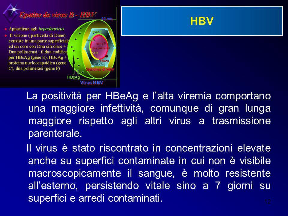 12 HBV La positività per HBeAg e l'alta viremia comportano una maggiore infettività, comunque di gran lunga maggiore rispetto agli altri virus a trasm