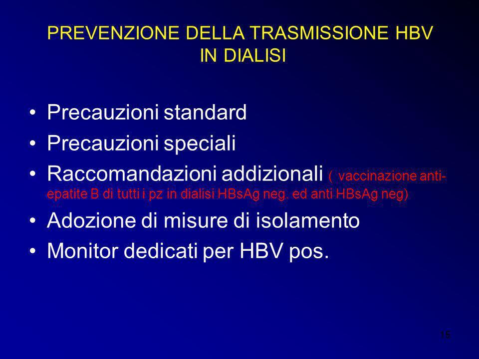 15 PREVENZIONE DELLA TRASMISSIONE HBV IN DIALISI Precauzioni standard Precauzioni speciali Raccomandazioni addizionali ( vaccinazione anti- epatite B