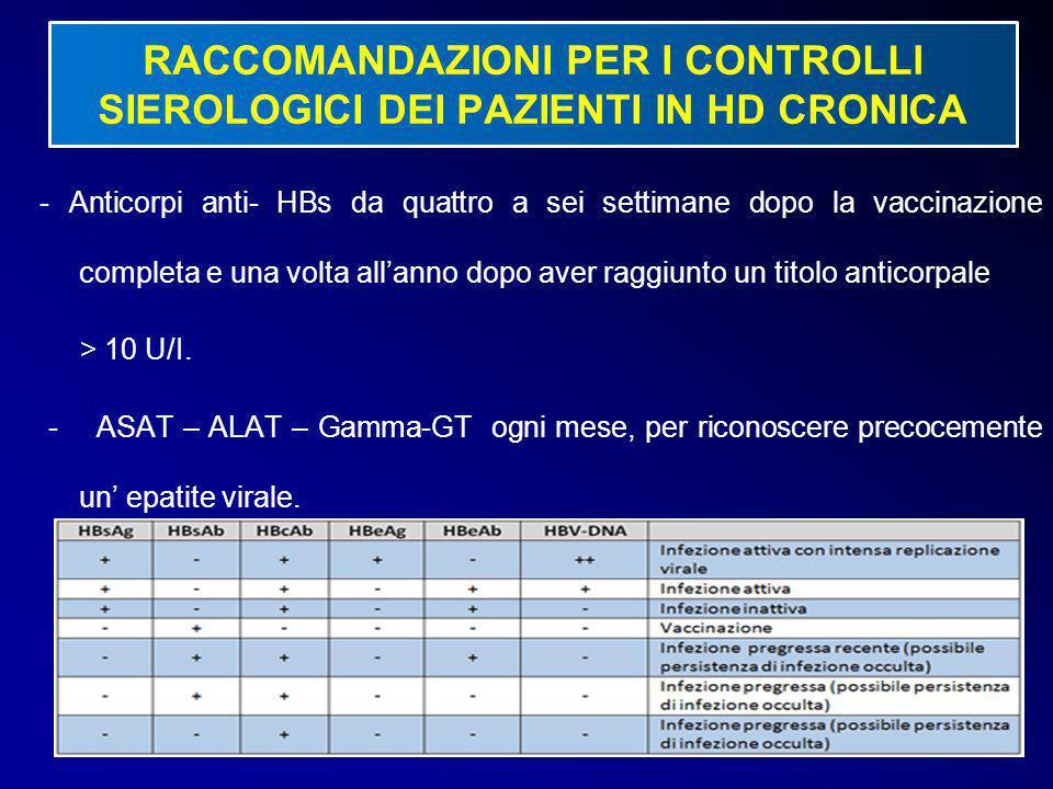 16 RACCOMANDAZIONI PER I CONTROLLI SIEROLOGICI DEI PAZIENTI IN HD CRONICA - Anticorpi anti- HBs da quattro a sei settimane dopo la vaccinazione comple