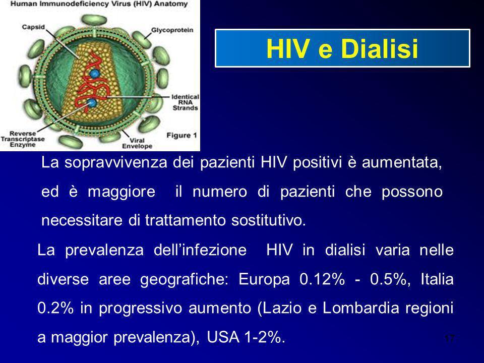 17 HIV e Dialisi La sopravvivenza dei pazienti HIV positivi è aumentata, ed è maggiore il numero di pazienti che possono necessitare di trattamento so