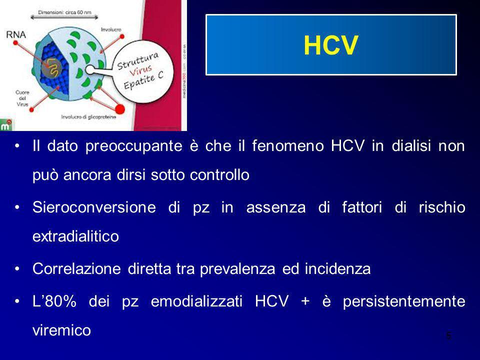 5 HCV Il dato preoccupante è che il fenomeno HCV in dialisi non può ancora dirsi sotto controllo Sieroconversione di pz in assenza di fattori di risch