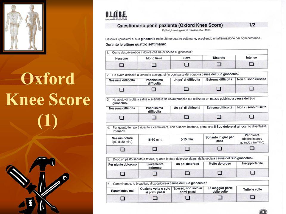 Oxford Knee Score (1)
