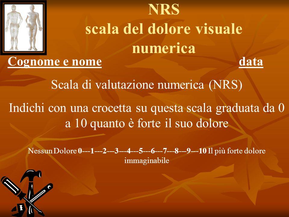 NRS scala del dolore visuale numerica Cognome e nomedata Scala di valutazione numerica (NRS) Indichi con una crocetta su questa scala graduata da 0 a