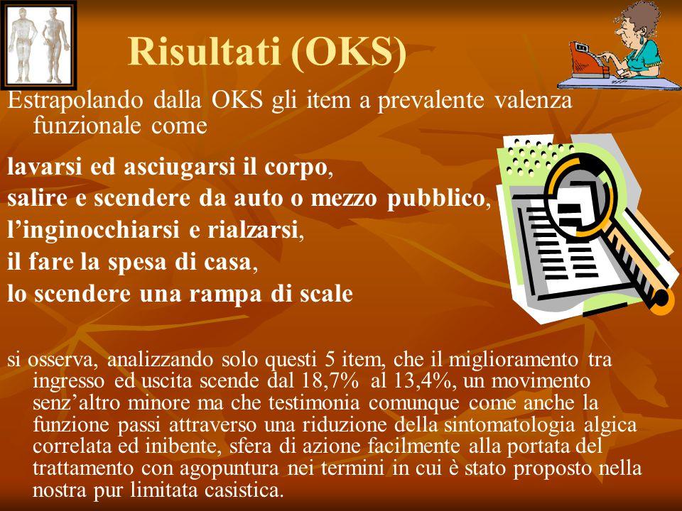 Risultati (OKS) Estrapolando dalla OKS gli item a prevalente valenza funzionale come lavarsi ed asciugarsi il corpo, salire e scendere da auto o mezzo