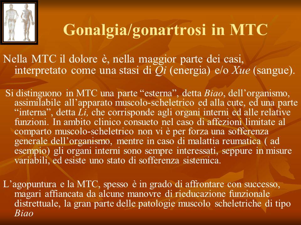 Gonalgia/gonartrosi in MTC Nella MTC il dolore è, nella maggior parte dei casi, interpretato come una stasi di Qi (energia) e/o Xue (sangue). Si disti