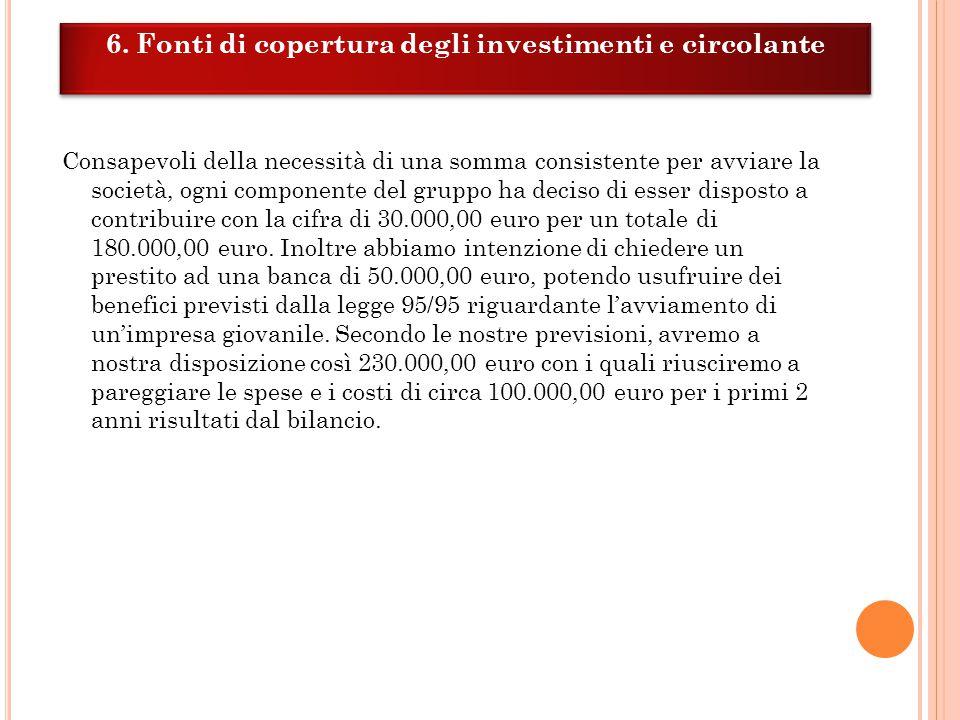 INVESTIMENTI DUREVOLI (in ammortamento): Quota ammortamento RISTRUTTURAZIONE EDIFICI E IMPIANTI€ 40.000,00€ 4.000,00 RETI PER LAGHETTO€ 14.200,00€ 2.8