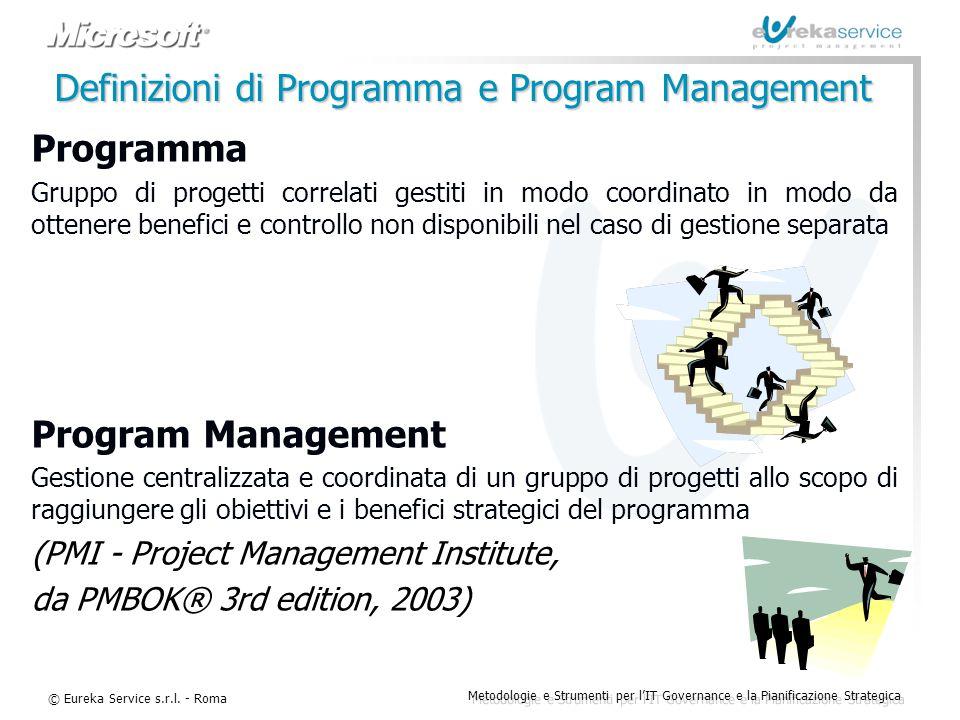 © Eureka Service s.r.l. - Roma Metodologie e Strumenti per l'IT Governance e la Pianificazione Strategica Programma Gruppo di progetti correlati gesti