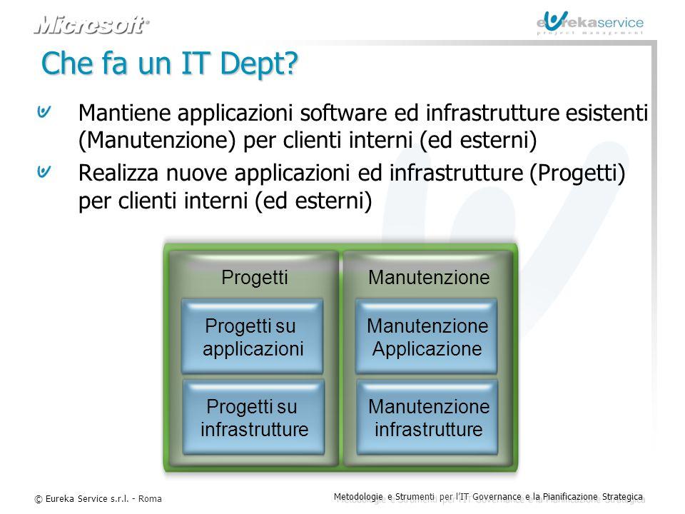 © Eureka Service s.r.l. - Roma Metodologie e Strumenti per l'IT Governance e la Pianificazione Strategica Che fa un IT Dept? Mantiene applicazioni sof