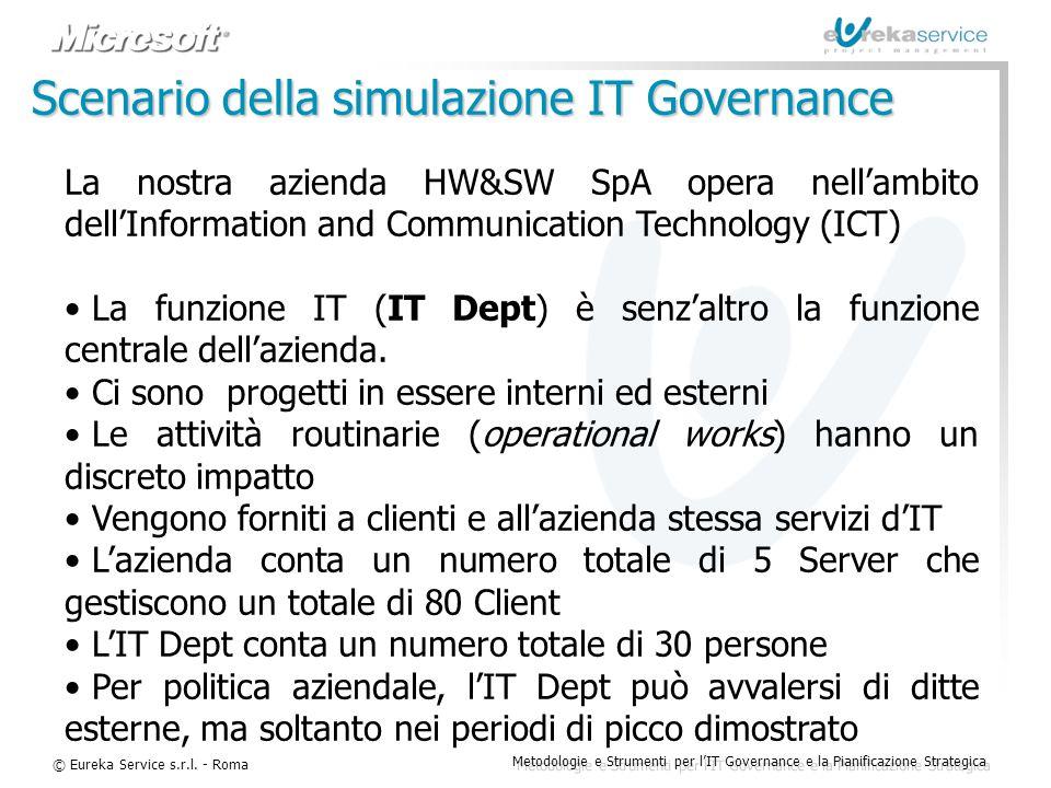 © Eureka Service s.r.l. - Roma Metodologie e Strumenti per l'IT Governance e la Pianificazione Strategica Scenario della simulazione IT Governance La