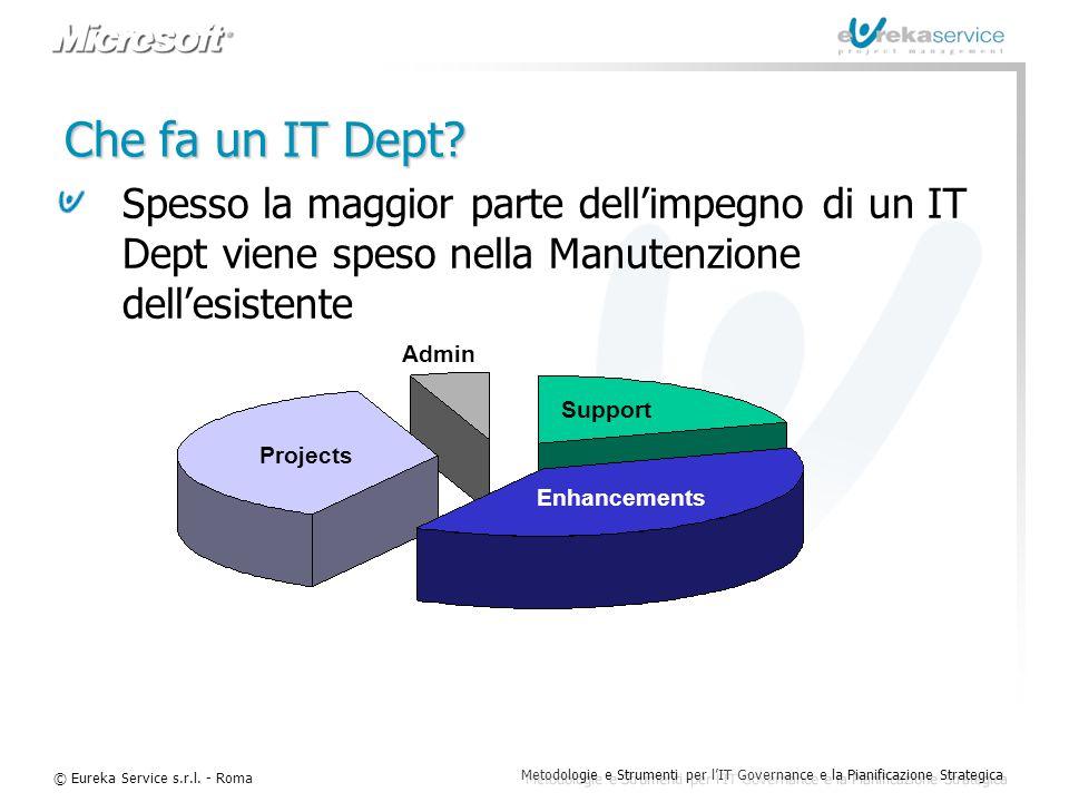 © Eureka Service s.r.l. - Roma Metodologie e Strumenti per l'IT Governance e la Pianificazione Strategica Che fa un IT Dept? Spesso la maggior parte d