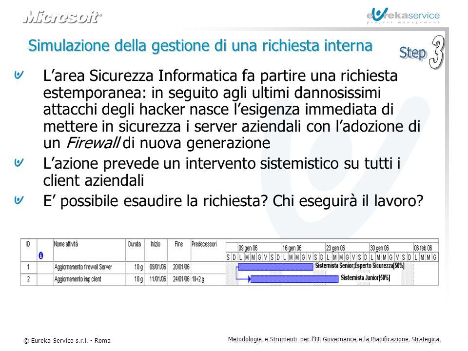 © Eureka Service s.r.l. - Roma Metodologie e Strumenti per l'IT Governance e la Pianificazione Strategica Simulazione della gestione di una richiesta