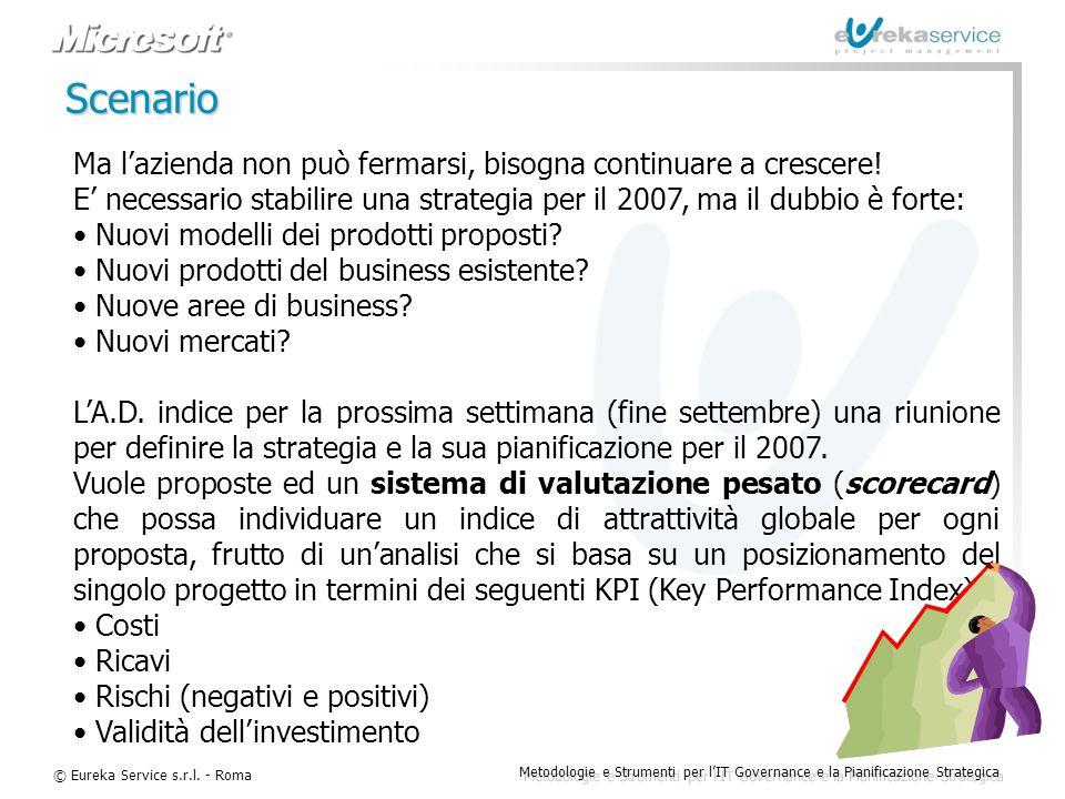 © Eureka Service s.r.l. - Roma Metodologie e Strumenti per l'IT Governance e la Pianificazione Strategica Scenario Ma l'azienda non può fermarsi, biso