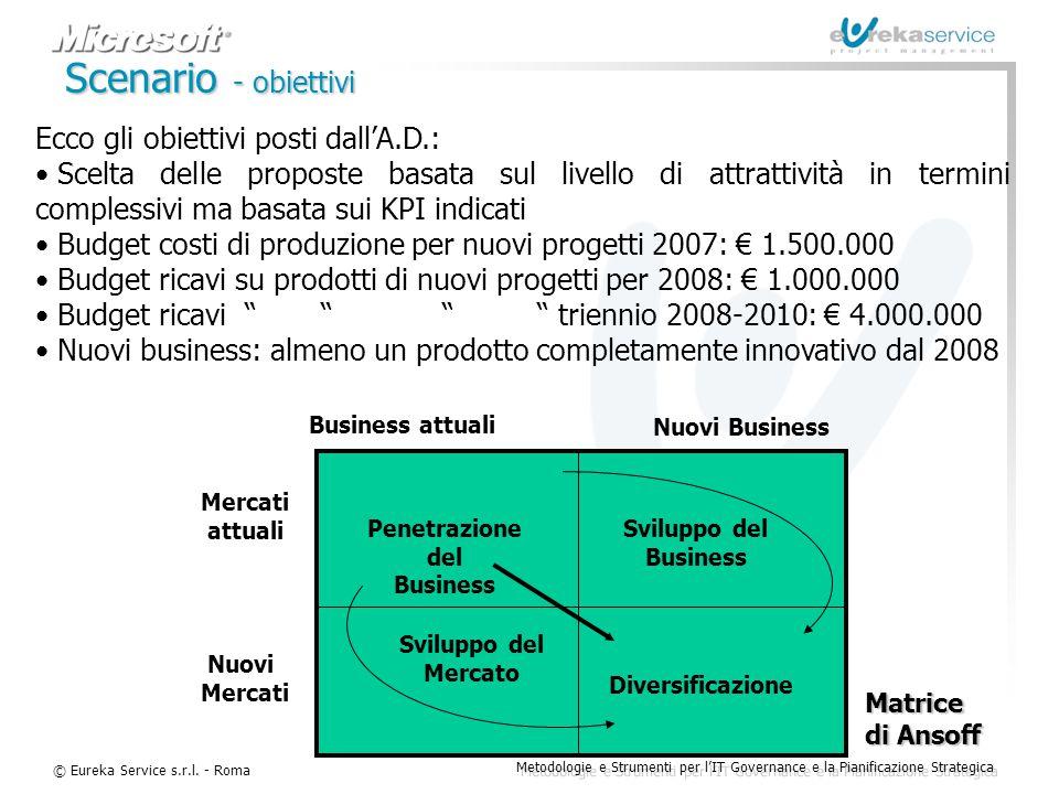 © Eureka Service s.r.l. - Roma Metodologie e Strumenti per l'IT Governance e la Pianificazione Strategica Scenario - obiettivi Business attuali Nuovi