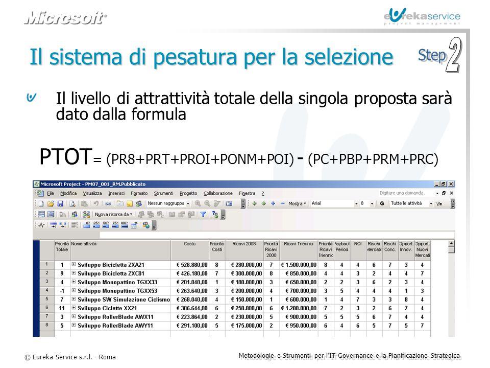 © Eureka Service s.r.l. - Roma Metodologie e Strumenti per l'IT Governance e la Pianificazione Strategica Il sistema di pesatura per la selezione Il l