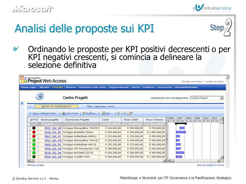 © Eureka Service s.r.l. - Roma Metodologie e Strumenti per l'IT Governance e la Pianificazione Strategica Analisi delle proposte sui KPI Ordinando le