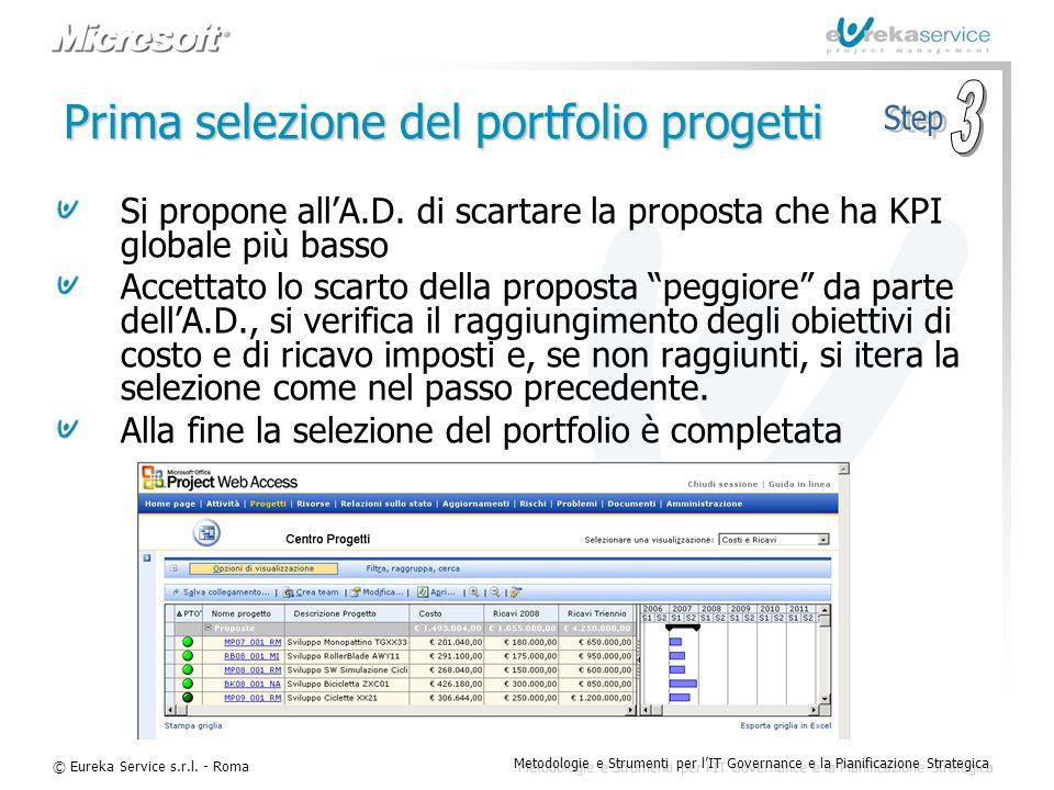 © Eureka Service s.r.l. - Roma Metodologie e Strumenti per l'IT Governance e la Pianificazione Strategica Prima selezione del portfolio progetti Si pr