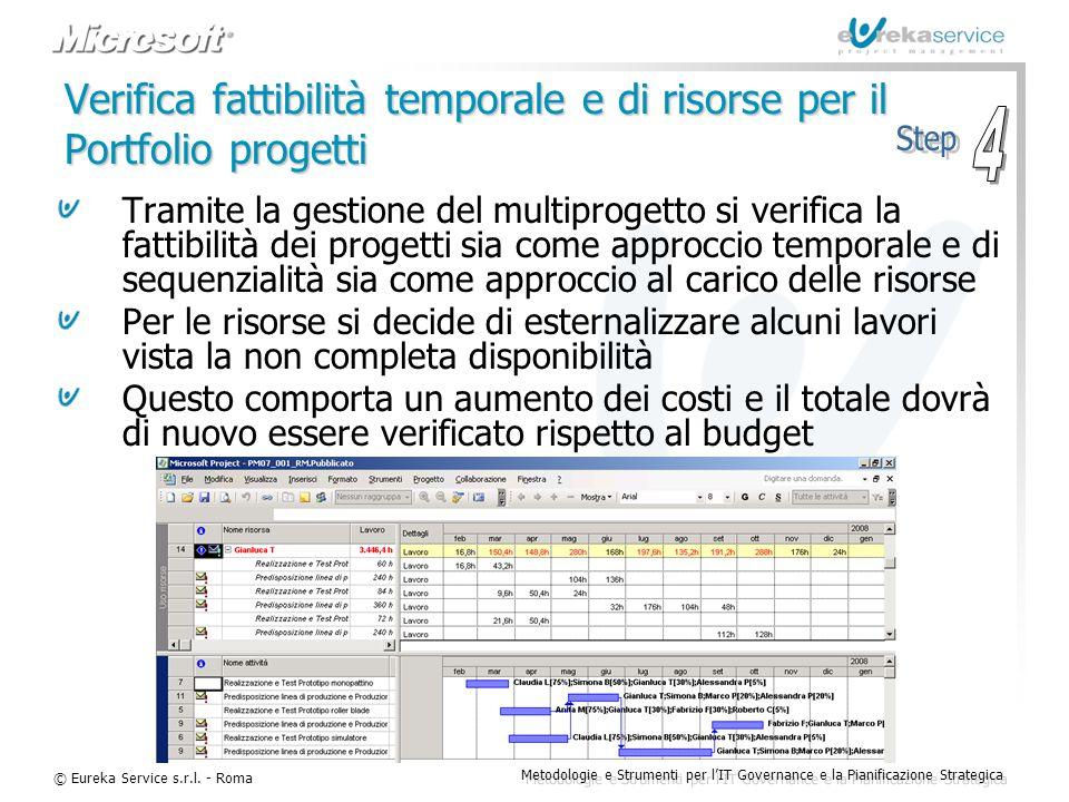 © Eureka Service s.r.l. - Roma Metodologie e Strumenti per l'IT Governance e la Pianificazione Strategica Verifica fattibilità temporale e di risorse