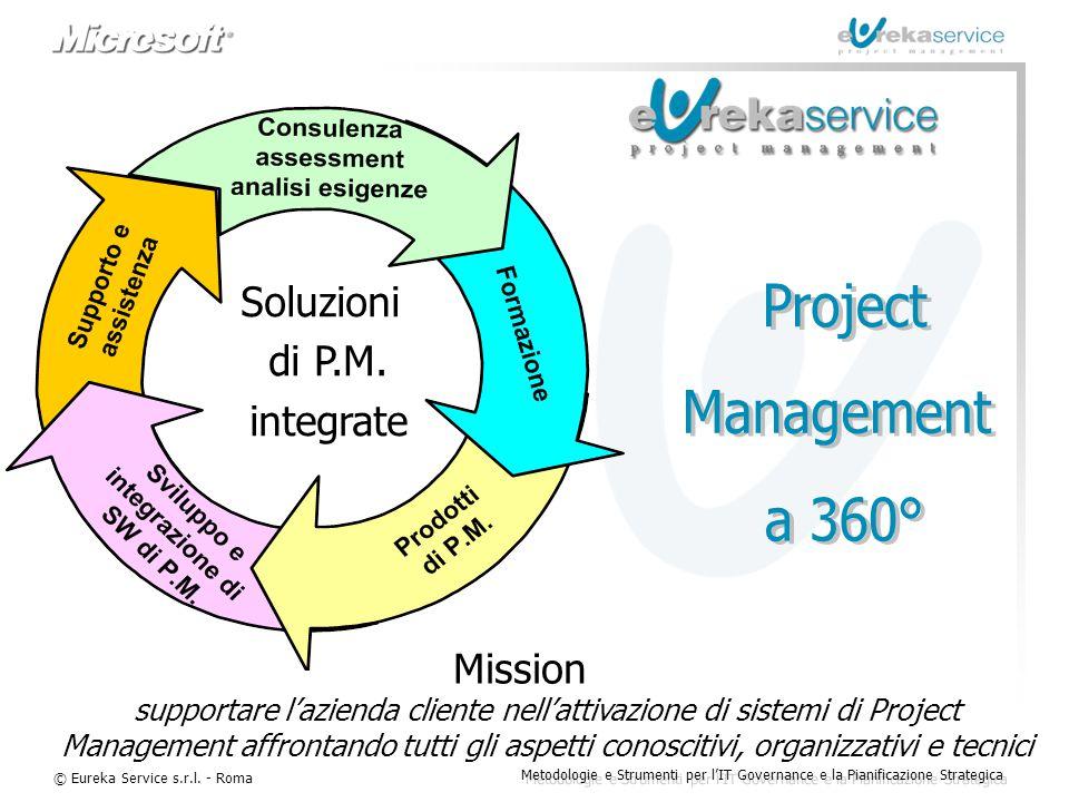 © Eureka Service s.r.l. - Roma Metodologie e Strumenti per l'IT Governance e la Pianificazione Strategica Mission supportare l'azienda cliente nell'at