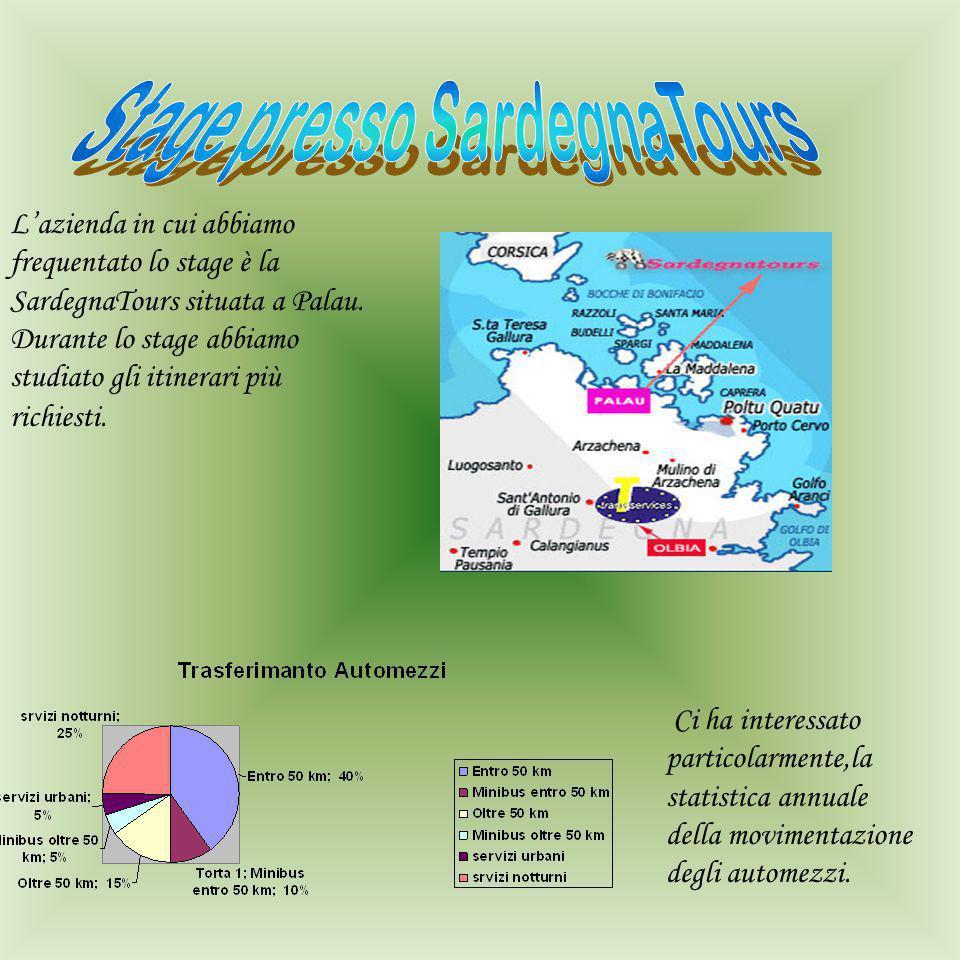 L'azienda in cui abbiamo frequentato lo stage è la SardegnaTours situata a Palau.