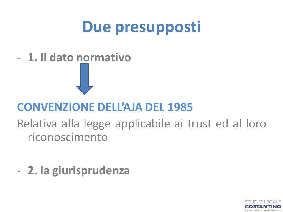 Due presupposti -1. Il dato normativo CONVENZIONE DELL'AJA DEL 1985 Relativa alla legge applicabile ai trust ed al loro riconoscimento -2. la giurispr
