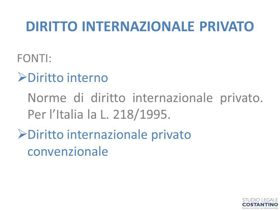 DIRITTO INTERNAZIONALE PRIVATO FONTI:  Diritto interno Norme di diritto internazionale privato.
