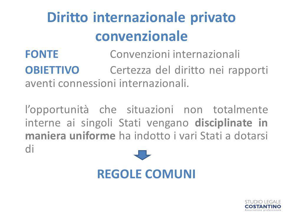 Diritto internazionale privato convenzionale FONTE Convenzioni internazionali OBIETTIVO Certezza del diritto nei rapporti aventi connessioni internazionali.