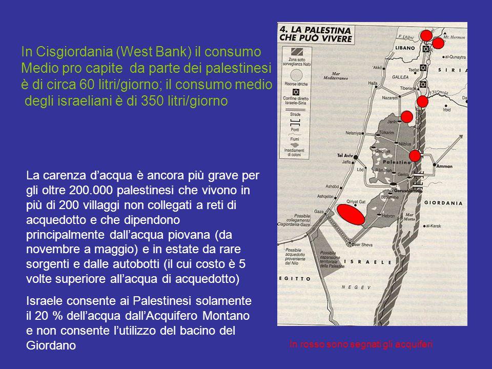 La carenza d'acqua è ancora più grave per gli oltre 200.000 palestinesi che vivono in più di 200 villaggi non collegati a reti di acquedotto e che dipendono principalmente dall'acqua piovana (da novembre a maggio) e in estate da rare sorgenti e dalle autobotti (il cui costo è 5 volte superiore all'acqua di acquedotto) Israele consente ai Palestinesi solamente il 20 % dell'acqua dall'Acquifero Montano e non consente l'utilizzo del bacino del Giordano In Cisgiordania (West Bank) il consumo Medio pro capite da parte dei palestinesi è di circa 60 litri/giorno; il consumo medio degli israeliani è di 350 litri/giorno In rosso sono segnati gli acquiferi