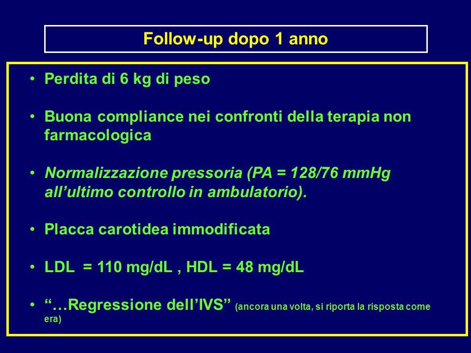Perdita di 6 kg di peso Buona compliance nei confronti della terapia non farmacologica Normalizzazione pressoria (PA = 128/76 mmHg all'ultimo controllo in ambulatorio).