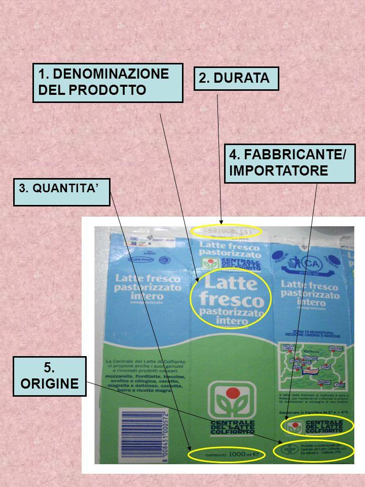 3. QUANTITA' 1. DENOMINAZIONE DEL PRODOTTO 2. DURATA 4. FABBRICANTE/ IMPORTATORE 5. ORIGINE