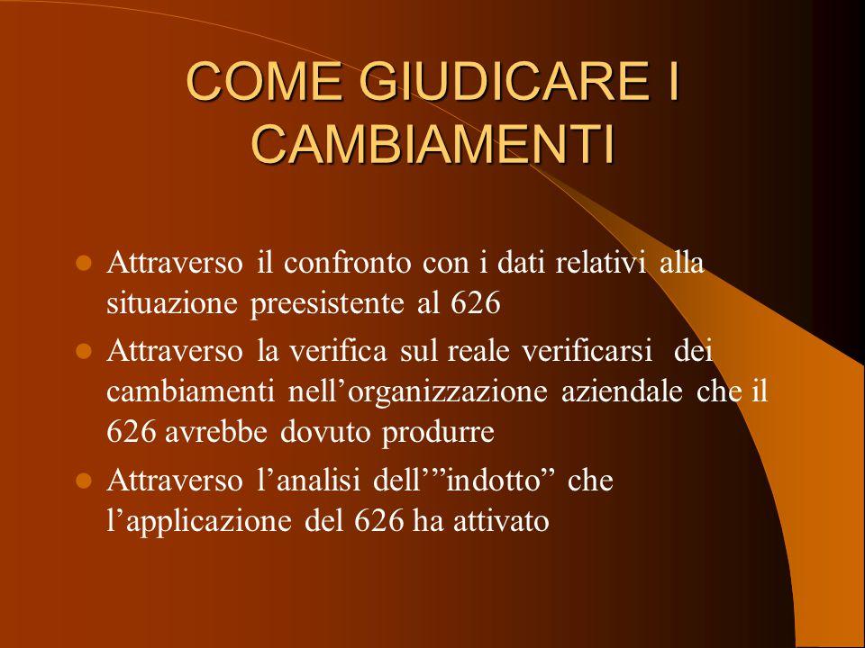 DIECI ANNI DI 626 : CAMBIAMENTI IN ITALIA IN CAMPO DI PREVENZIONE BOLOGNA, 4 DICEMBRE 2004 DR.