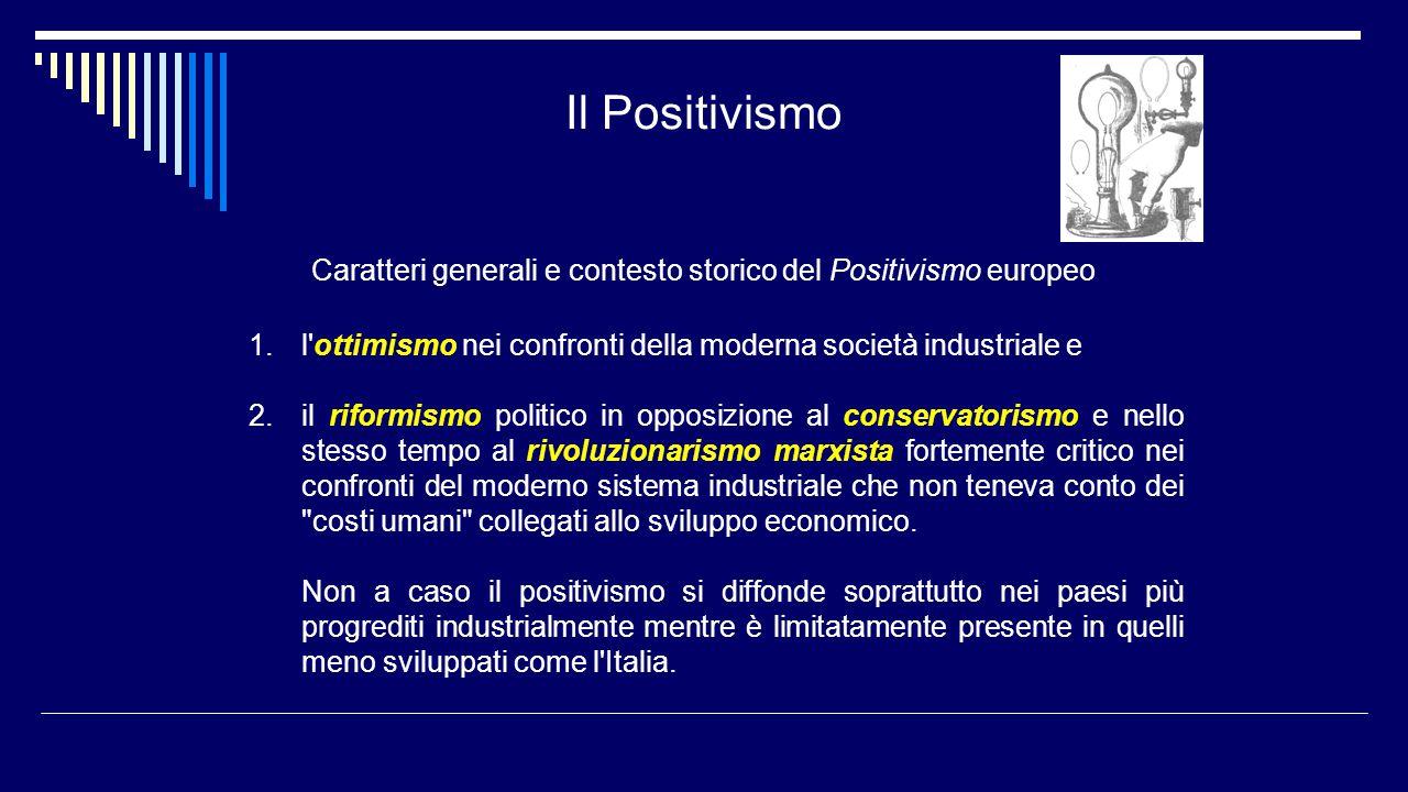 Il Positivismo Caratteri generali e contesto storico del Positivismo europeo 1.l'ottimismo nei confronti della moderna società industriale e 2.il rifo