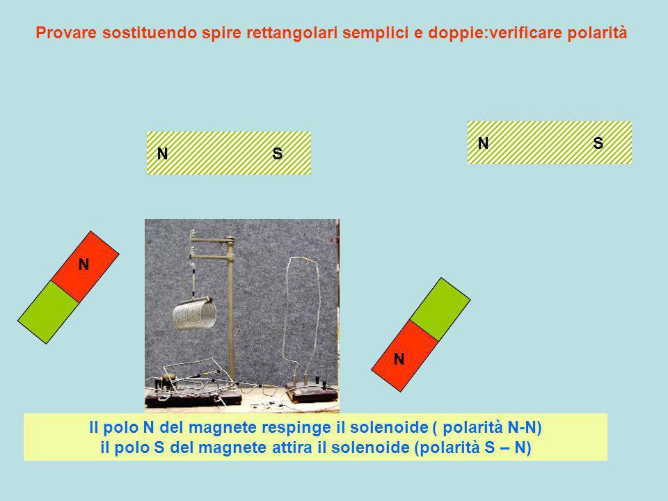 NSNS N N Il polo N del magnete respinge il solenoide ( polarità N-N) il polo S del magnete attira il solenoide (polarità S – N) Provare sostituendo sp