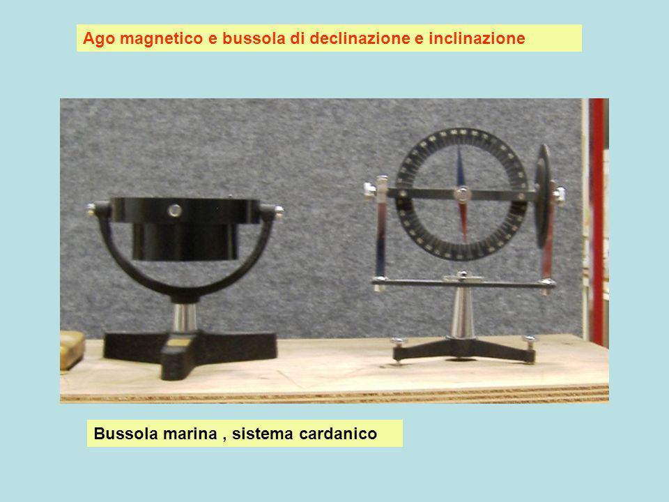 Ago magnetico e bussola di declinazione e inclinazione Bussola marina, sistema cardanico
