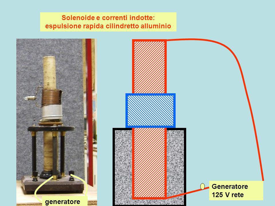 Solenoide e correnti indotte: espulsione rapida cilindretto alluminio generatore Generatore 125 V rete