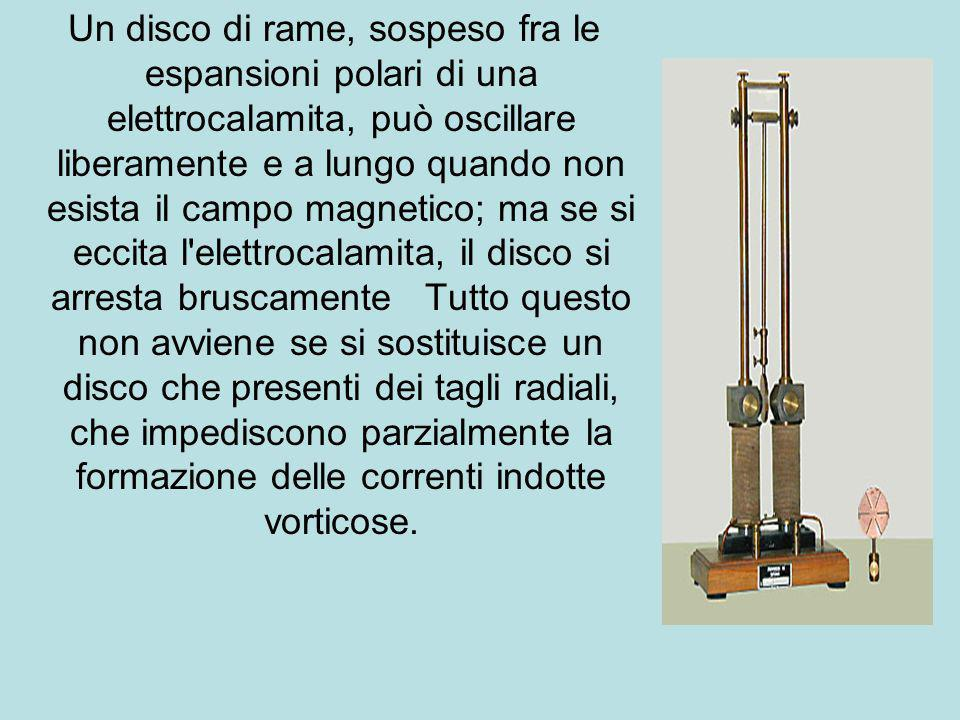 Un disco di rame, sospeso fra le espansioni polari di una elettrocalamita, può oscillare liberamente e a lungo quando non esista il campo magnetico; m