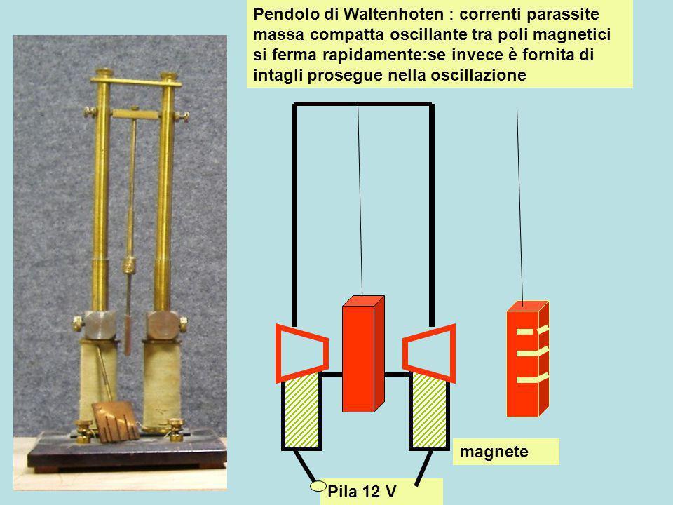 Pendolo di Waltenhoten : correnti parassite massa compatta oscillante tra poli magnetici si ferma rapidamente:se invece è fornita di intagli prosegue