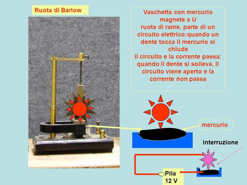 Ruota di Barlow Vaschetta con mercurio magnete a U ruota di rame, parte di un circuito elettrico:quando un dente tocca il mercurio si chiude il circui