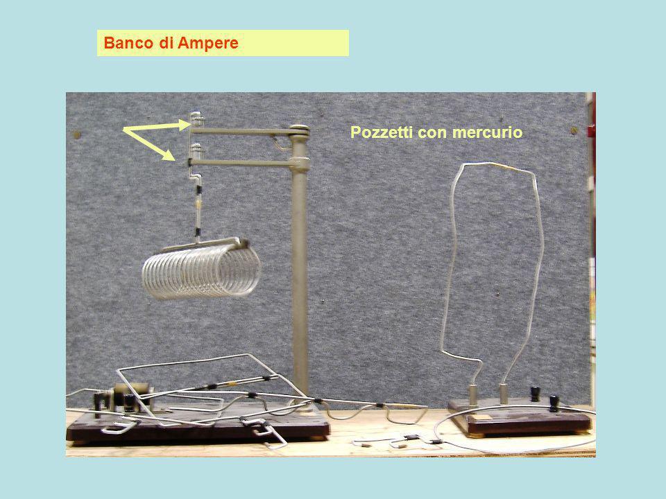Batteria 12-15 volt La corrente circolante nel solenoide genera un campo magnetico rilevabile usando una calamita per riconoscerne la polarità