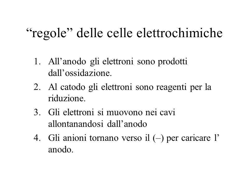 Potenziale di cella Gli elettroni sono spinti dalla reazione di ossidazione ed accettati dalla reazione di riduzione.